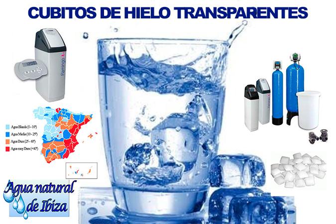 Agua natural de Ibiza, S.L