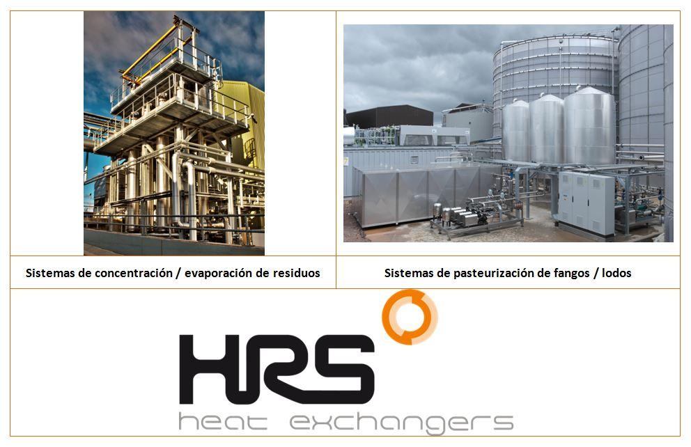 Sistemas de tratamiento térmico para industria medioambiental