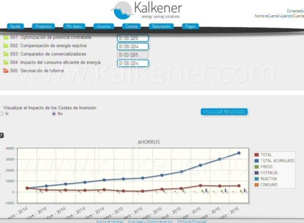 Kalkener Energy Saving Solutions