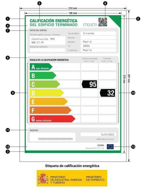 ITCE Inspección Técnica de Edificios y Certificación Energética